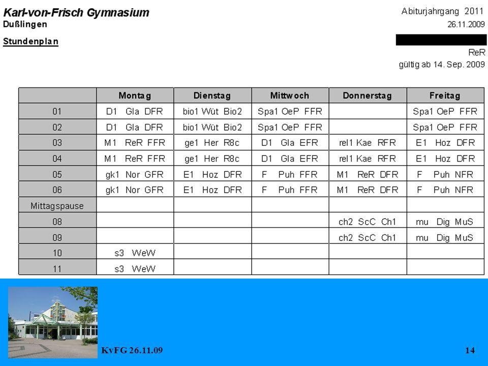 KvFG 26.11.0914 Stundenplan 12 12.1 2008/09