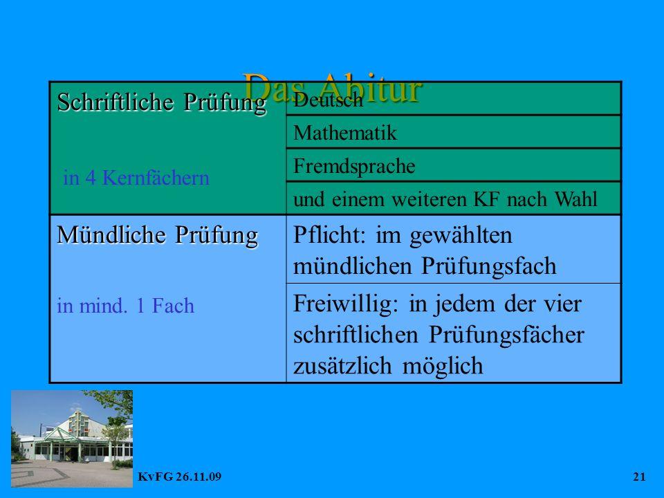 KvFG 26.11.0921 Das Abitur Schriftliche Prüfung in 4 Kernfächern Deutsch Mathematik Fremdsprache und einem weiteren KF nach Wahl Mündliche Prüfung in mind.