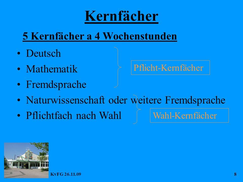 KvFG 26.11.098 Kernfächer 5 Kernfächer a 4 Wochenstunden Deutsch Mathematik Fremdsprache Naturwissenschaft oder weitere Fremdsprache Pflichtfach nach Wahl Pflicht-Kernfächer Wahl-Kernfächer