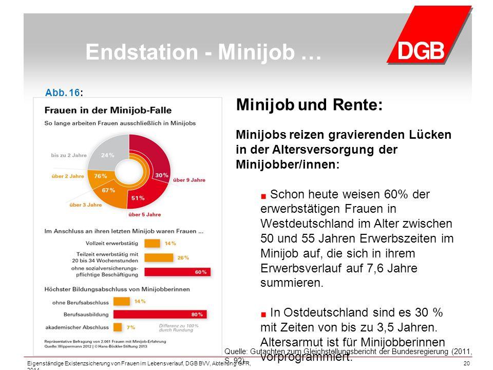 Endstation - Minijob … Minijob und Rente: Minijobs reizen gravierenden Lücken in der Altersversorgung der Minijobber/innen: Schon heute weisen 60% der erwerbstätigen Frauen in Westdeutschland im Alter zwischen 50 und 55 Jahren Erwerbszeiten im Minijob auf, die sich in ihrem Erwerbsverlauf auf 7,6 Jahre summieren.