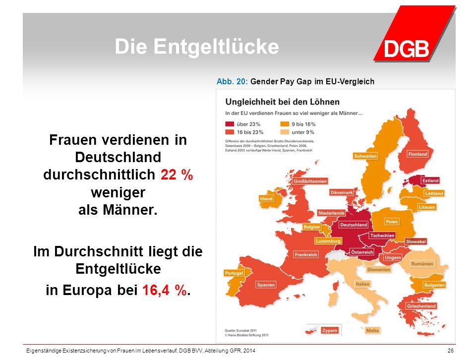 26 Die Entgeltlücke Frauen verdienen in Deutschland durchschnittlich 22 % weniger als Männer.