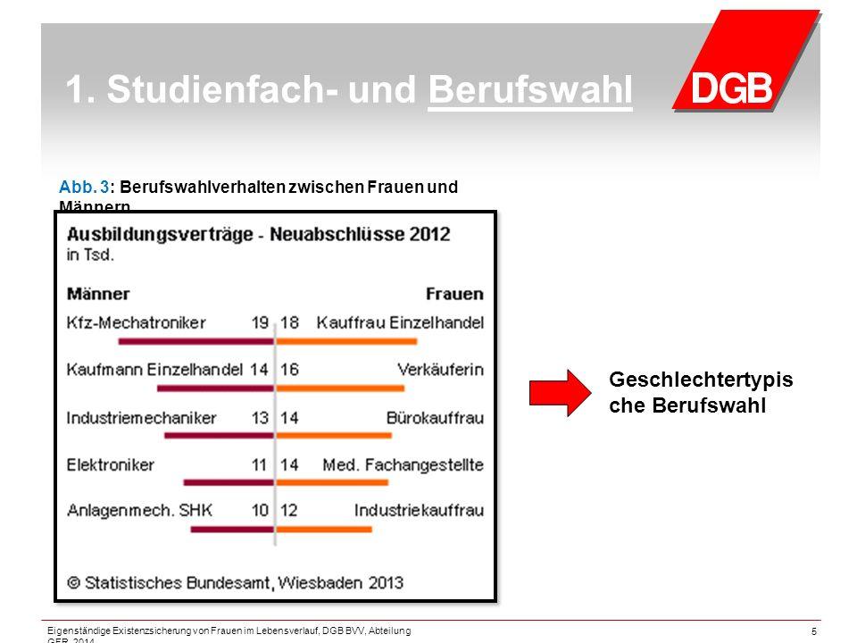 5 1. Studienfach- und Berufswahl Abb.