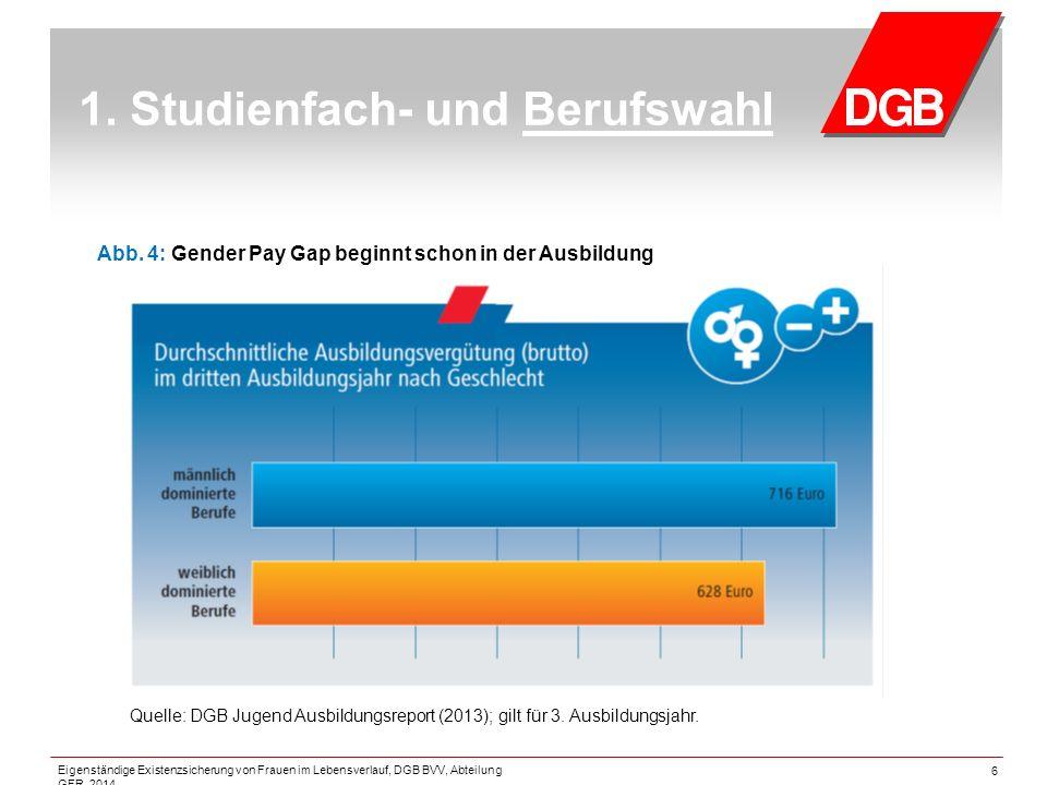 6 1. Studienfach- und Berufswahl Abb.