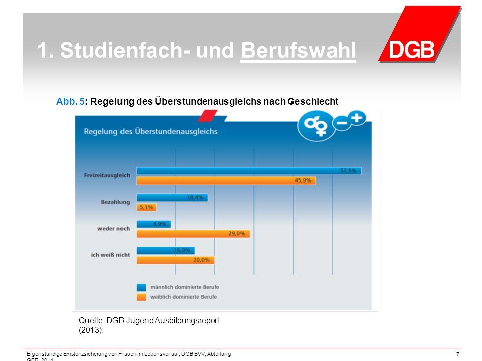 7 1. Studienfach- und Berufswahl Abb.