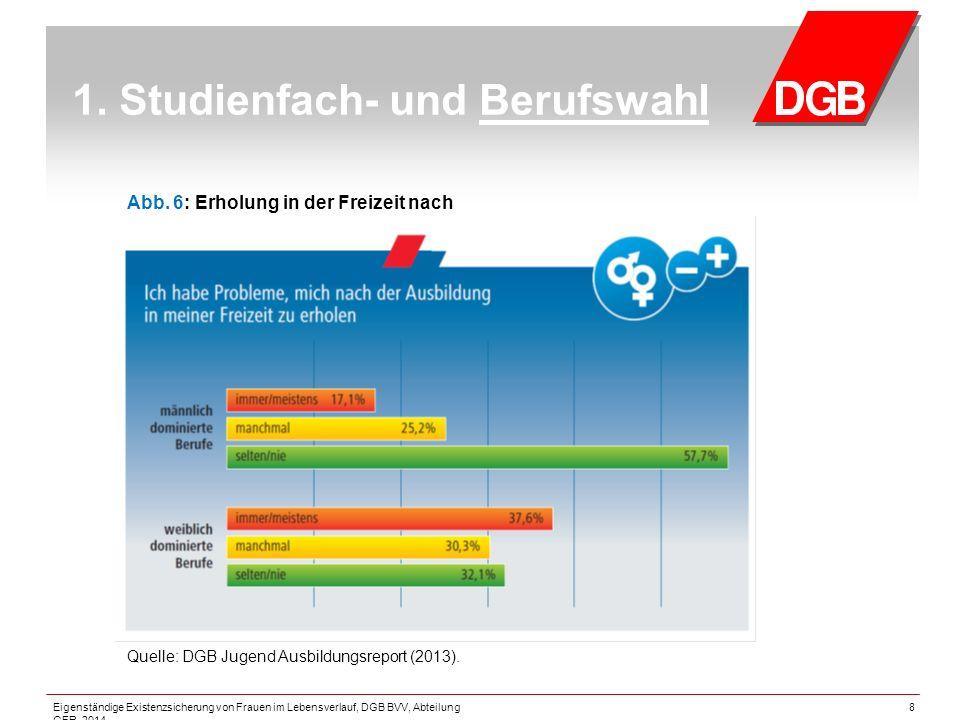 8 1. Studienfach- und Berufswahl Abb.