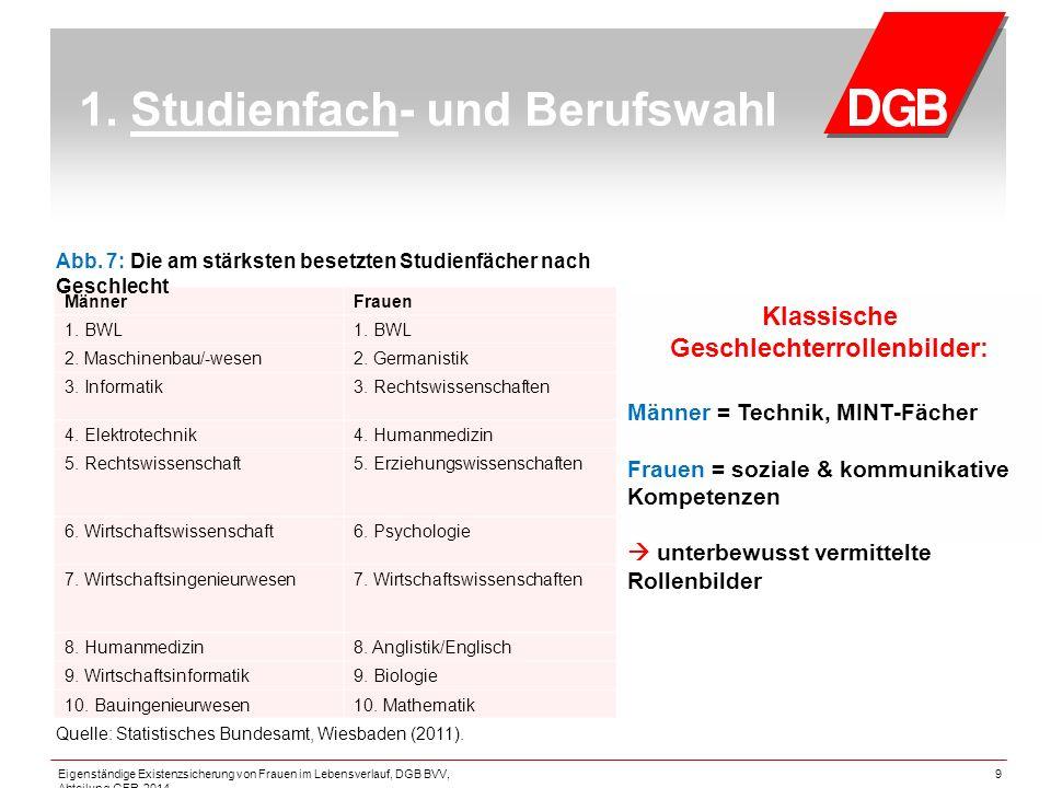 9 1. Studienfach- und Berufswahl MännerFrauen 1. BWL 2.