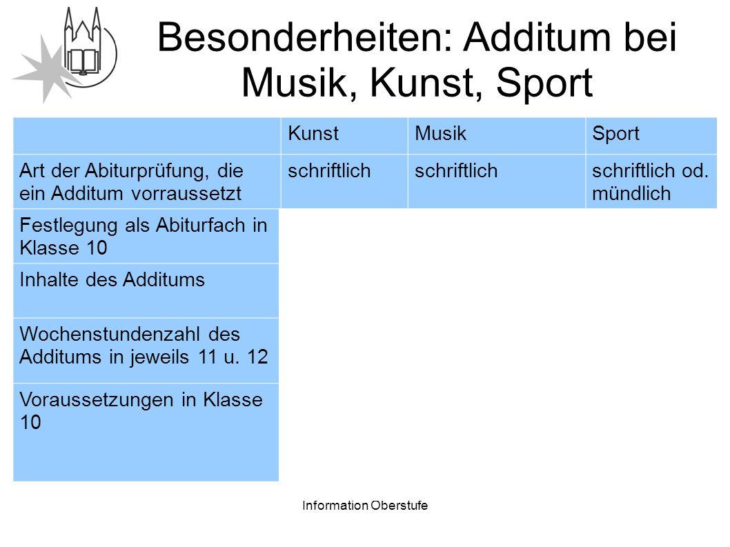 Information Oberstufe Besonderheiten: Additum bei Musik, Kunst, Sport KunstMusikSport Art der Abiturprüfung, die ein Additum vorraussetzt schriftlich schriftlich od.