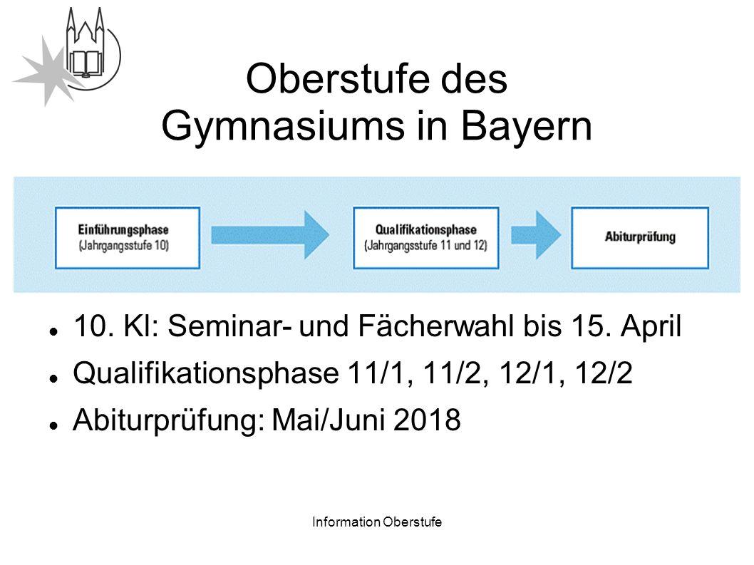 Information Oberstufe Oberstufe des Gymnasiums in Bayern 10. Kl: Seminar- und Fächerwahl bis 15. April Qualifikationsphase 11/1, 11/2, 12/1, 12/2 Abit
