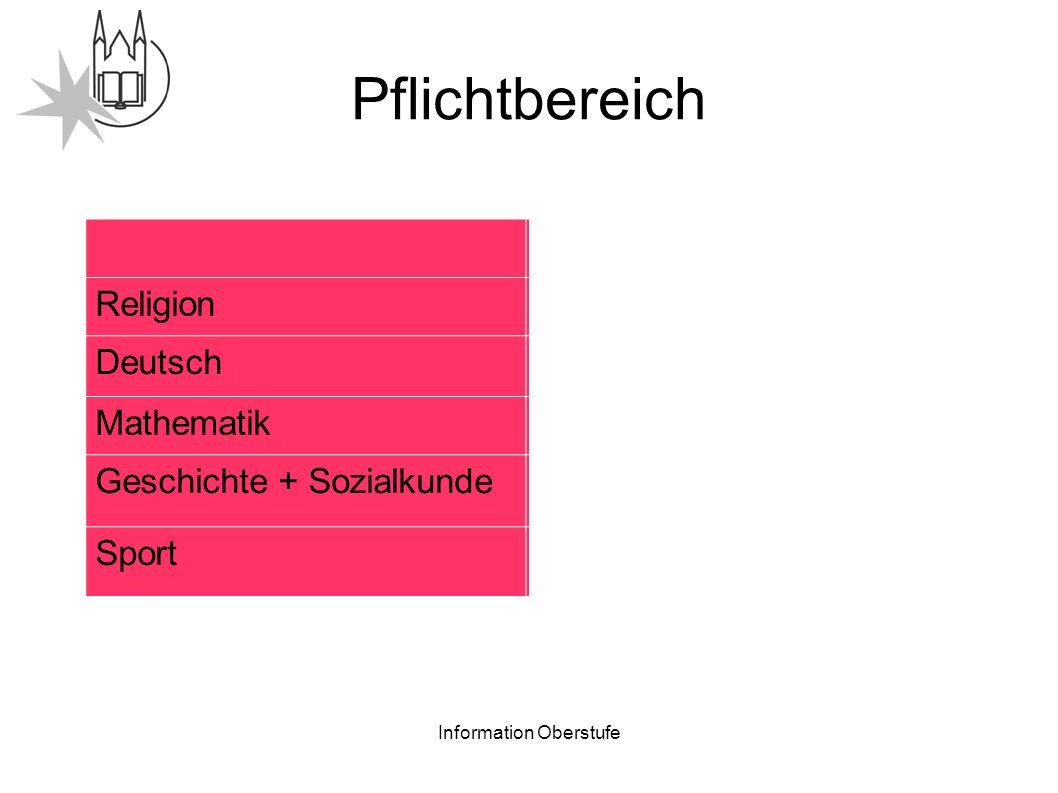 Information Oberstufe Wahlpflichtbereich 11.Kasse12.