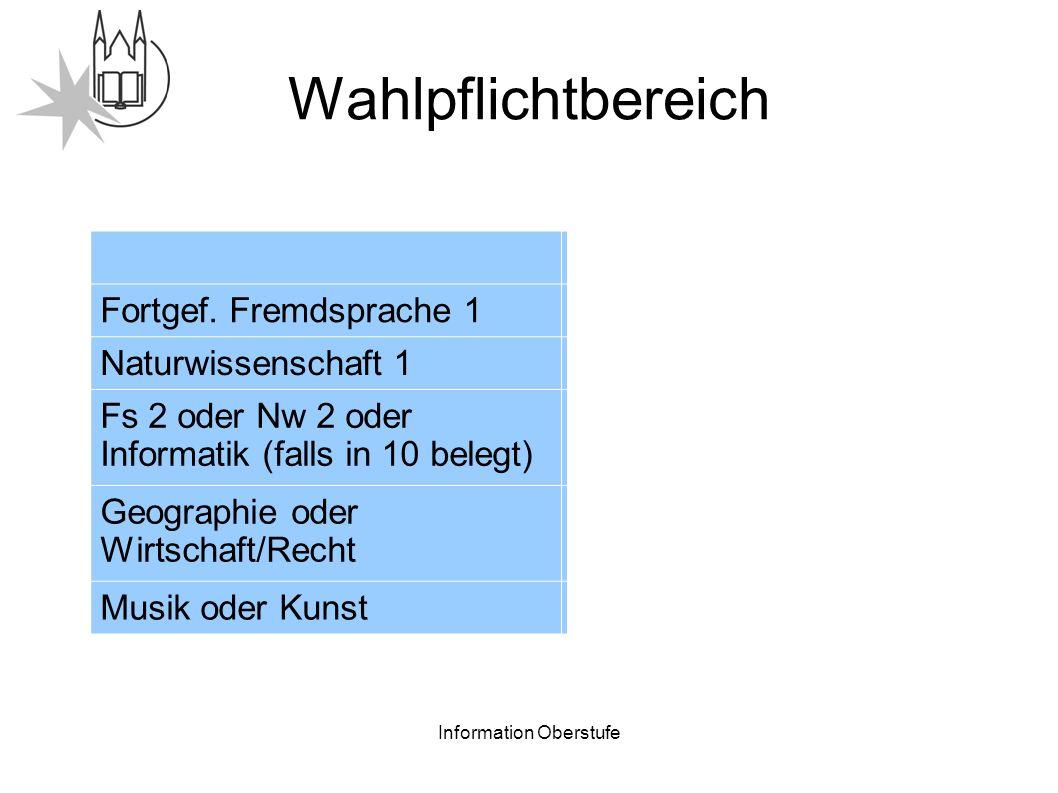 Information Oberstufe Wahlpflichtbereich 11. Kasse12.