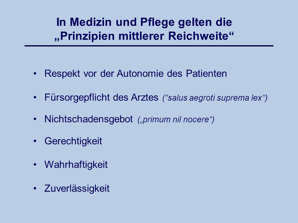 """In Medizin und Pflege gelten die """"Prinzipien mittlerer Reichweite Respekt vor der Autonomie des Patienten Fürsorgepflicht des Arztes ( salus aegroti suprema lex ) Nichtschadensgebot (""""primum nil nocere ) Gerechtigkeit Wahrhaftigkeit Zuverlässigkeit"""