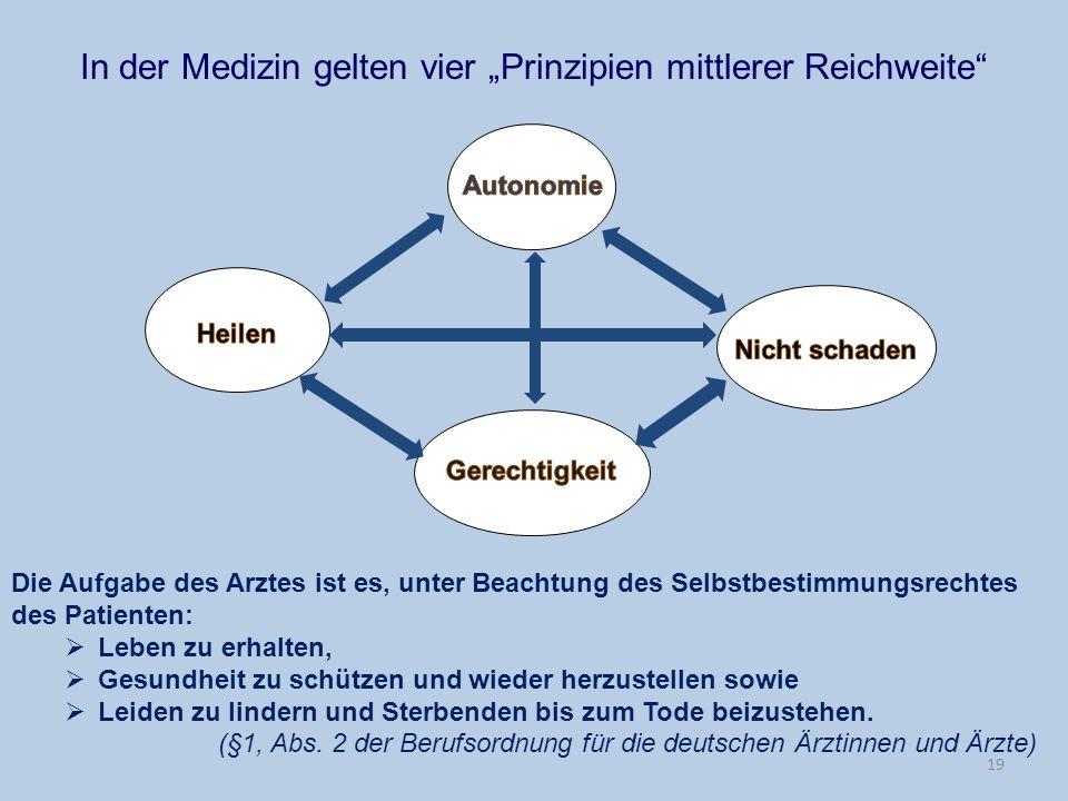 """19 In der Medizin gelten vier """"Prinzipien mittlerer Reichweite"""" Die Aufgabe des Arztes ist es, unter Beachtung des Selbstbestimmungsrechtes des Patien"""