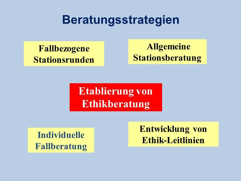 Beratungsstrategien Etablierung von Ethikberatung Individuelle Fallberatung Fallbezogene Stationsrunden Allgemeine Stationsberatung Entwicklung von Ethik-Leitlinien