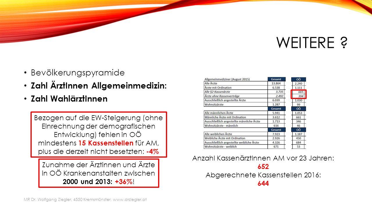 Wie häufig publiziert liegt Österreich im OECD – Durchschnitt hinsichtlich der ÄrztInnen / EinwohnerInnen hinter Griechenland an 2.