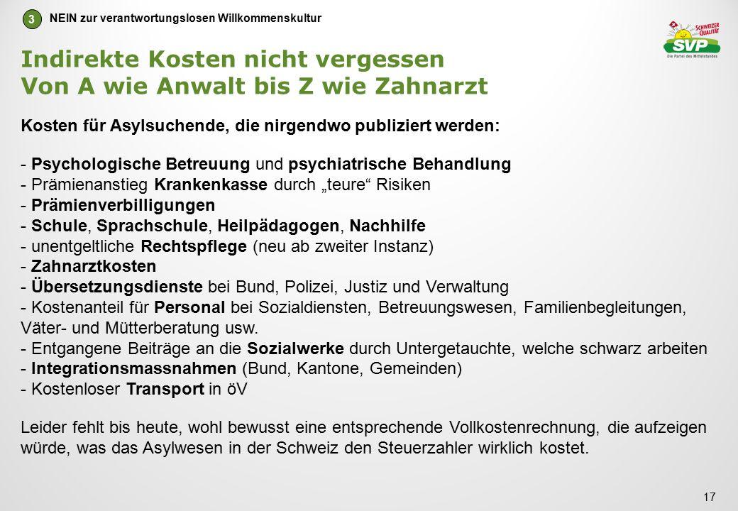 Indirekte Kosten nicht vergessen Von A wie Anwalt bis Z wie Zahnarzt Kosten für Asylsuchende, die nirgendwo publiziert werden: - Psychologische Betreu