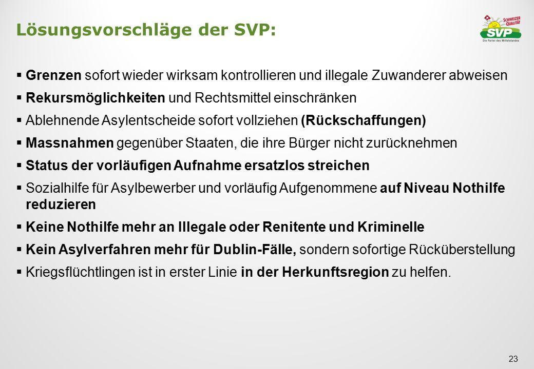 Lösungsvorschläge der SVP:  Grenzen sofort wieder wirksam kontrollieren und illegale Zuwanderer abweisen  Rekursmöglichkeiten und Rechtsmittel einsc