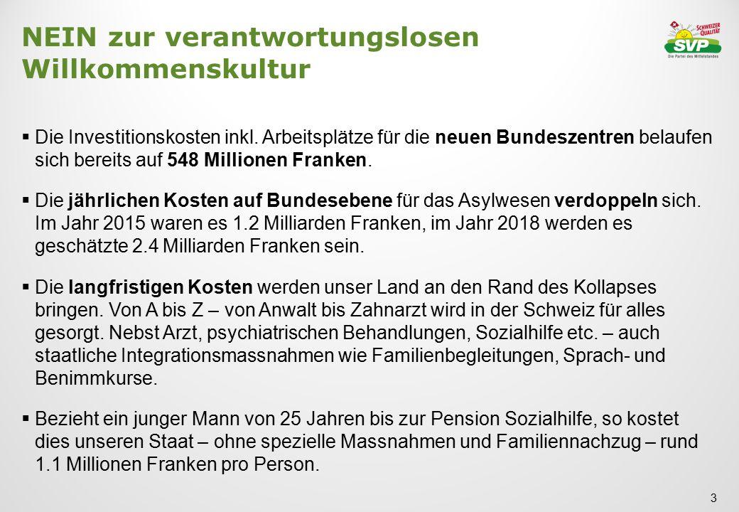  Die Investitionskosten inkl. Arbeitsplätze für die neuen Bundeszentren belaufen sich bereits auf 548 Millionen Franken.  Die jährlichen Kosten auf