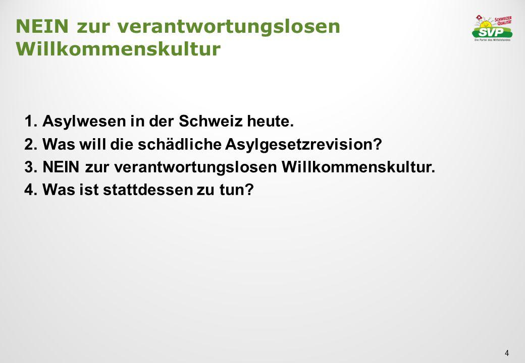 1.Asylwesen in der Schweiz heute. 2.Was will die schädliche Asylgesetzrevision? 3.NEIN zur verantwortungslosen Willkommenskultur. 4.Was ist stattdesse