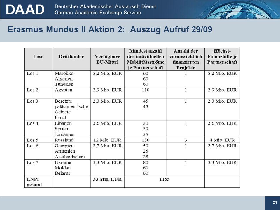 21 Erasmus Mundus II Aktion 2: Auszug Aufruf 29/09