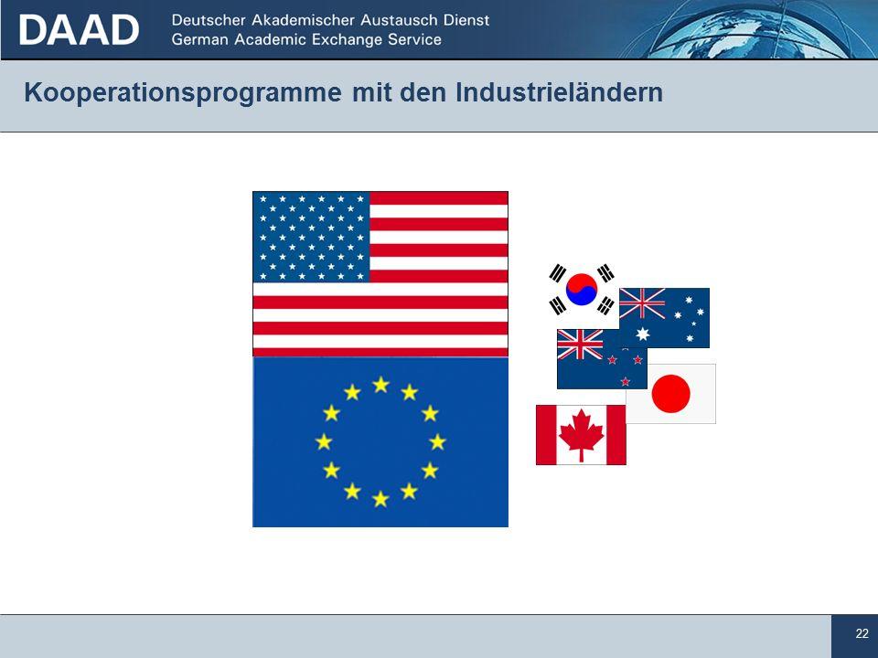 22 Kooperationsprogramme mit den Industrieländern