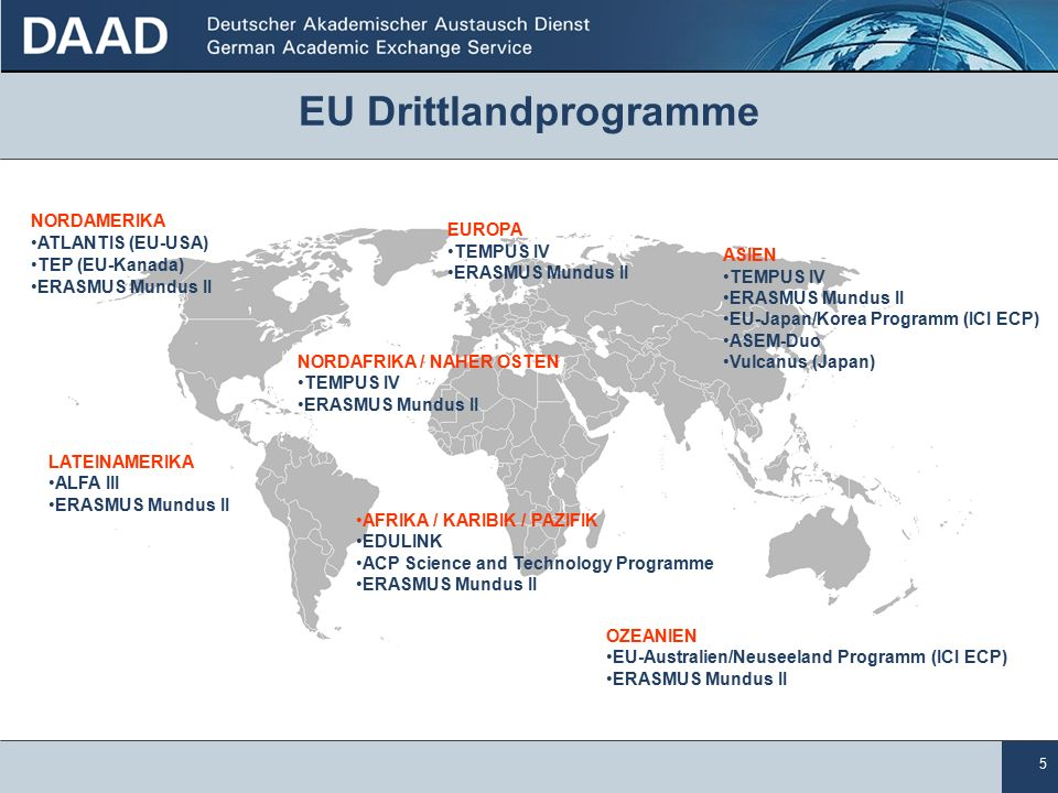 16 Erasmus Mundus A2 - Geographische Reichweite ENPIDCIICI Western Balkan Neighbourhood East-Europe + Russia Middle- East Pacific Caribbean Latin America USA, Kanada Africa IPAEEF Central -Asia South-Africa Asia