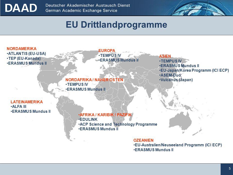 5 EU Drittlandprogramme NORDAMERIKA ATLANTIS (EU-USA) TEP (EU-Kanada) ERASMUS Mundus II EUROPA TEMPUS IV ERASMUS Mundus II ASIEN TEMPUS IV ERASMUS Mundus II EU-Japan/Korea Programm (ICI ECP) ASEM-Duo Vulcanus (Japan) OZEANIEN EU-Australien/Neuseeland Programm (ICI ECP) ERASMUS Mundus II AFRIKA / KARIBIK / PAZIFIK EDULINK ACP Science and Technology Programme ERASMUS Mundus II NORDAFRIKA / NAHER OSTEN TEMPUS IV ERASMUS Mundus II LATEINAMERIKA ALFA III ERASMUS Mundus II