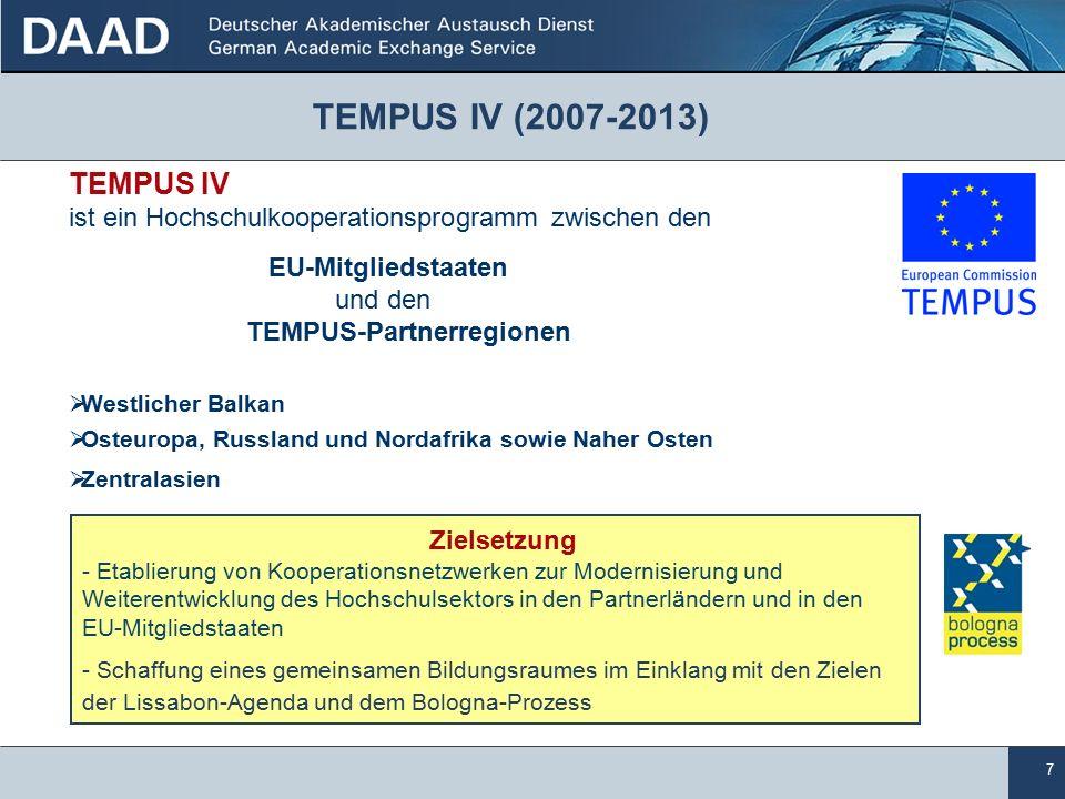 7 TEMPUS IV ist ein Hochschulkooperationsprogramm zwischen den EU-Mitgliedstaaten und den TEMPUS-Partnerregionen  Westlicher Balkan  Osteuropa, Russland und Nordafrika sowie Naher Osten  Zentralasien Zielsetzung - Etablierung von Kooperationsnetzwerken zur Modernisierung und Weiterentwicklung des Hochschulsektors in den Partnerländern und in den EU-Mitgliedstaaten - Schaffung eines gemeinsamen Bildungsraumes im Einklang mit den Zielen der Lissabon-Agenda und dem Bologna-Prozess TEMPUS IV (2007-2013)