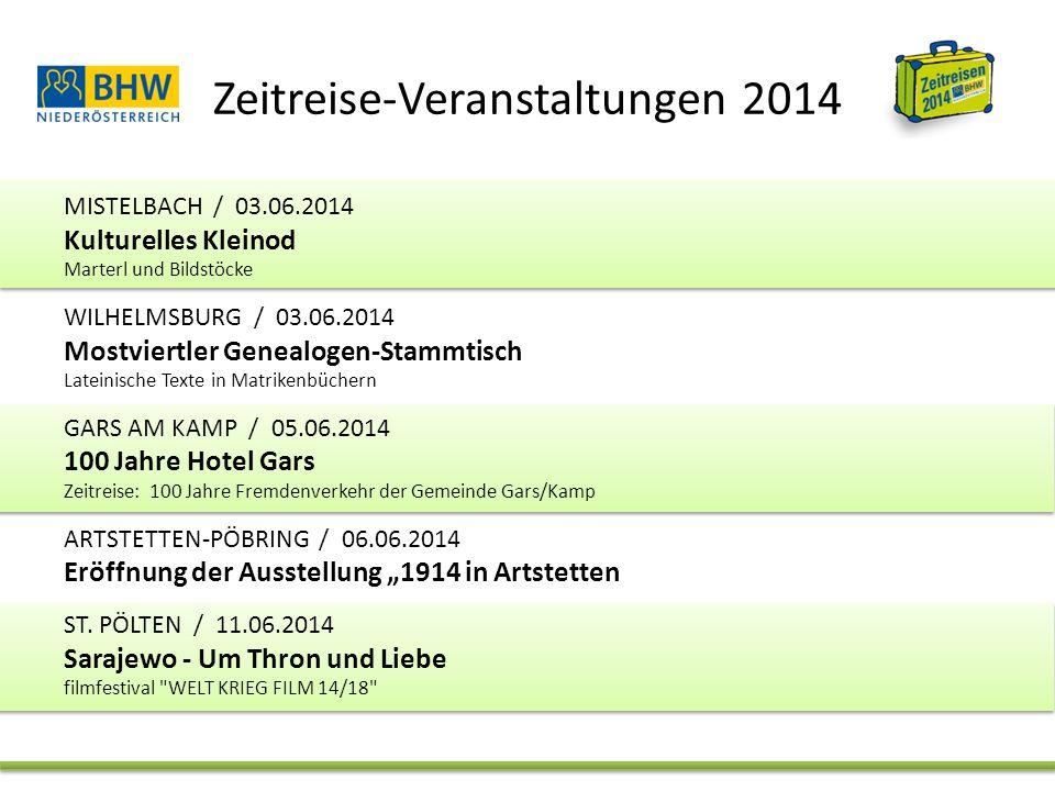 Zeitreise-Veranstaltungen 2014 ST.