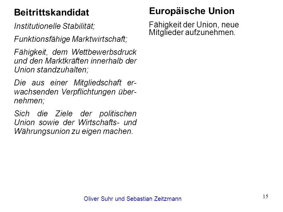 Oliver Suhr und Sebastian Zeitzmann 15 Beitrittskandidat Institutionelle Stabilität; Funktionsfähige Marktwirtschaft; Fähigkeit, dem Wettbewerbsdruck