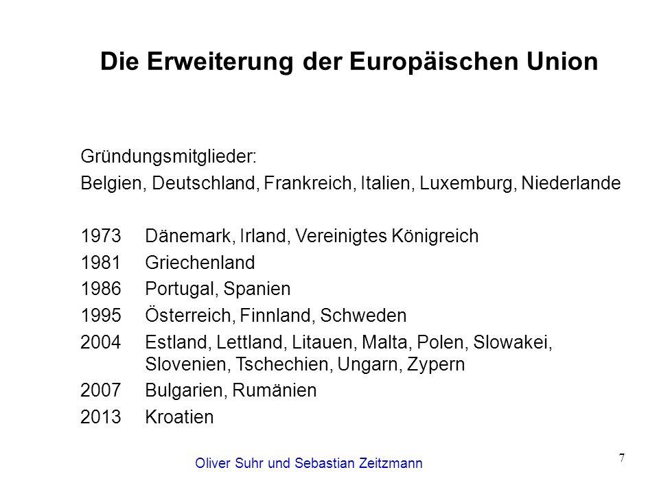 Oliver Suhr und Sebastian Zeitzmann 7 Die Erweiterung der Europäischen Union Gründungsmitglieder: Belgien, Deutschland, Frankreich, Italien, Luxemburg