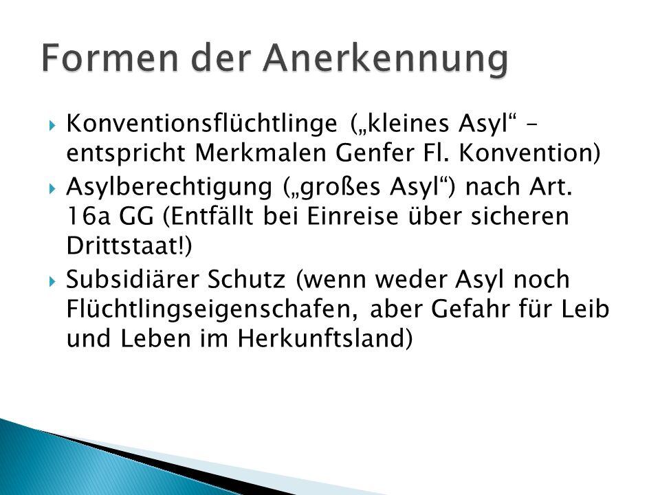 """ Konventionsflüchtlinge (""""kleines Asyl"""" – entspricht Merkmalen Genfer Fl. Konvention)  Asylberechtigung (""""großes Asyl"""") nach Art. 16a GG (Entfällt b"""