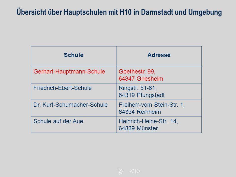 Übersicht über Hauptschulen mit H10 in Darmstadt und Umgebung SchuleAdresse Gerhart-Hauptmann-SchuleGoethestr.