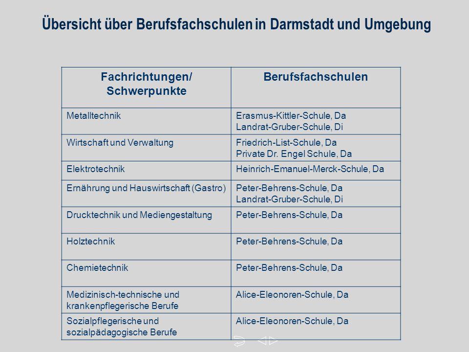 Übersicht über Berufsfachschulen in Darmstadt und Umgebung Fachrichtungen/ Schwerpunkte Berufsfachschulen MetalltechnikErasmus-Kittler-Schule, Da Landrat-Gruber-Schule, Di Wirtschaft und VerwaltungFriedrich-List-Schule, Da Private Dr.