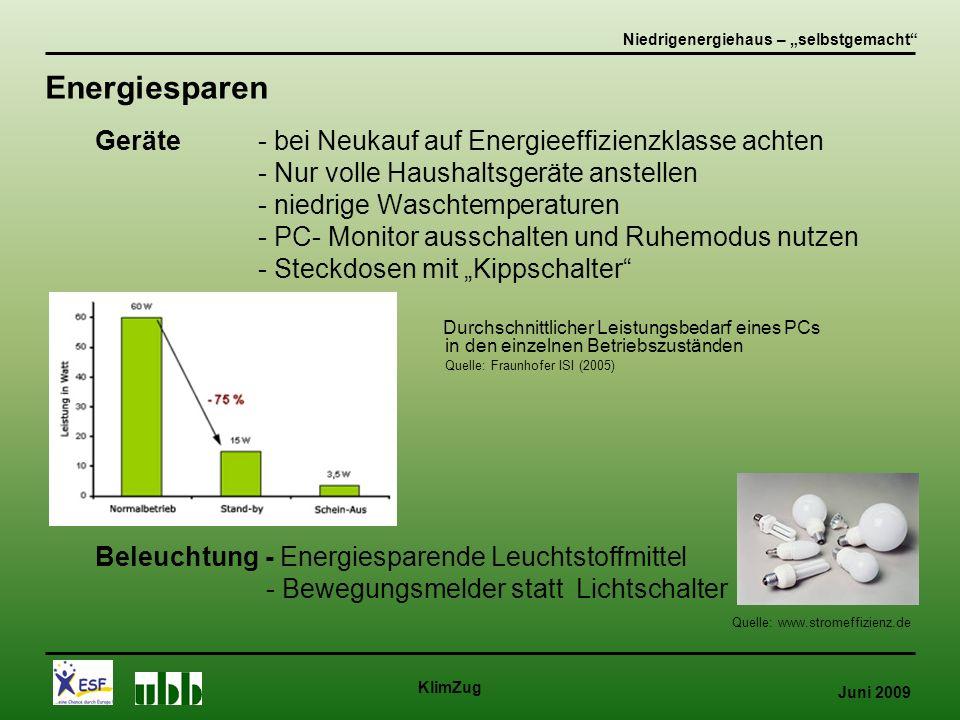 """Juni 2009 KlimZug Geräte - bei Neukauf auf Energieeffizienzklasse achten - Nur volle Haushaltsgeräte anstellen - niedrige Waschtemperaturen - PC- Monitor ausschalten und Ruhemodus nutzen - Steckdosen mit """"Kippschalter Durchschnittlicher Leistungsbedarf eines PCs in den einzelnen Betriebszuständen Quelle: Fraunhofer ISI (2005) Beleuchtung - Energiesparende Leuchtstoffmittel - Bewegungsmelder statt Lichtschalter Niedrigenergiehaus – """"selbstgemacht Energiesparen Quelle: www.stromeffizienz.de"""