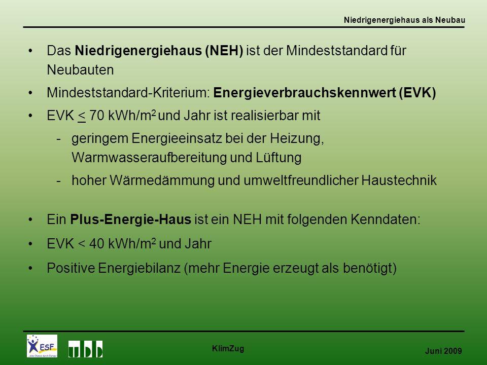 Juni 2009 KlimZug Das Niedrigenergiehaus (NEH) ist der Mindeststandard für Neubauten Mindeststandard-Kriterium: Energieverbrauchskennwert (EVK) EVK < 70 kWh/m 2 und Jahr ist realisierbar mit -geringem Energieeinsatz bei der Heizung, Warmwasseraufbereitung und Lüftung -hoher Wärmedämmung und umweltfreundlicher Haustechnik Niedrigenergiehaus als Neubau Ein Plus-Energie-Haus ist ein NEH mit folgenden Kenndaten: EVK < 40 kWh/m 2 und Jahr Positive Energiebilanz (mehr Energie erzeugt als benötigt)