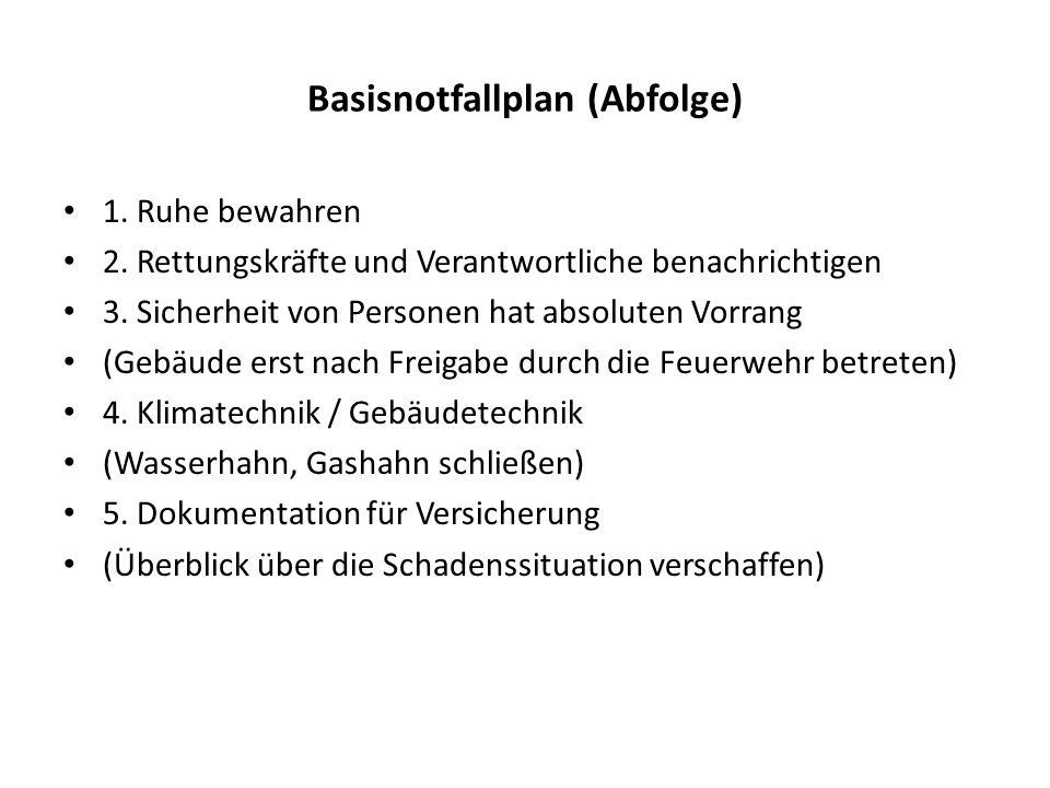 Basisnotfallplan (Abfolge) 1. Ruhe bewahren 2. Rettungskräfte und Verantwortliche benachrichtigen 3. Sicherheit von Personen hat absoluten Vorrang (Ge