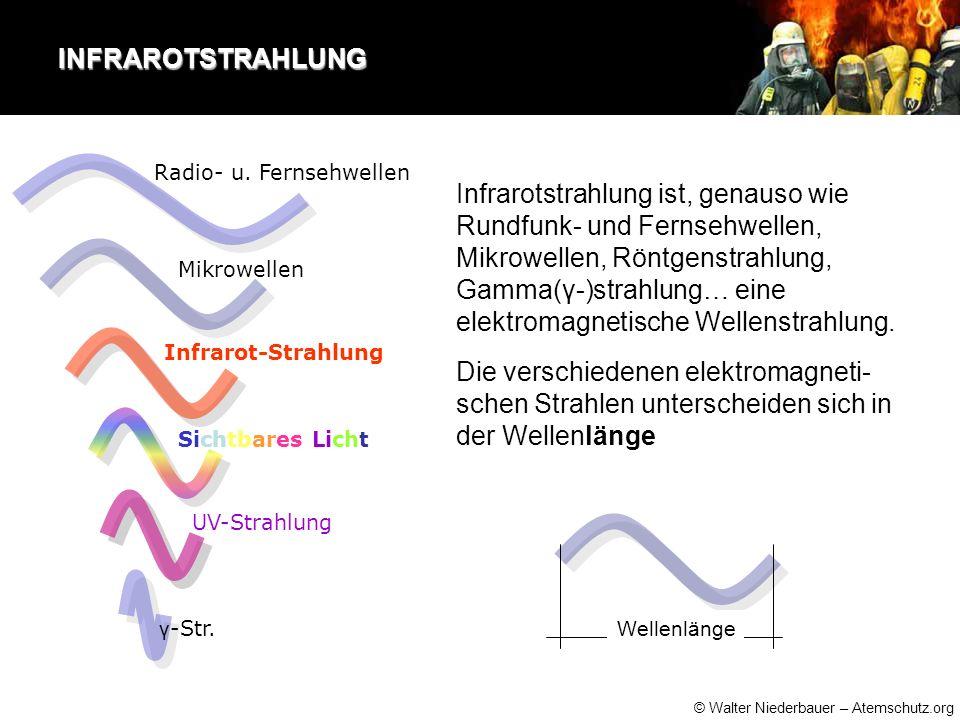 """© Walter Niederbauer – Atemschutz.org GRENZEN DER WBK: GLAS GRENZEN DER WBK: GLAS Man beachte unbedingt """"die Grenze Isolierung."""