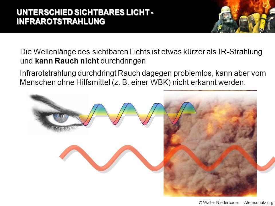 © Walter Niederbauer – Atemschutz.org VORGEHEN IM BRANDFALL VORGEHEN IM BRANDFALL Löschen bzw.