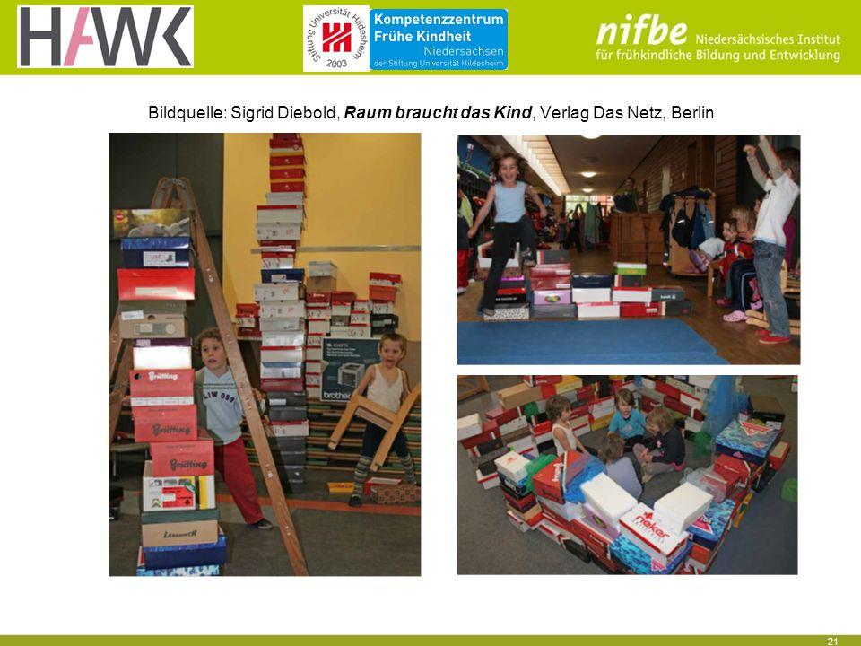 21 Bildquelle: Sigrid Diebold, Raum braucht das Kind, Verlag Das Netz, Berlin