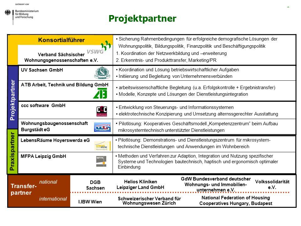 Projektpartner Sicherung Rahmenbedingungen für erfolgreiche demografische Lösungen der Wohnungspolitik, Bildungspolitik, Finanzpolitik und Beschäftigungspolitik 1.