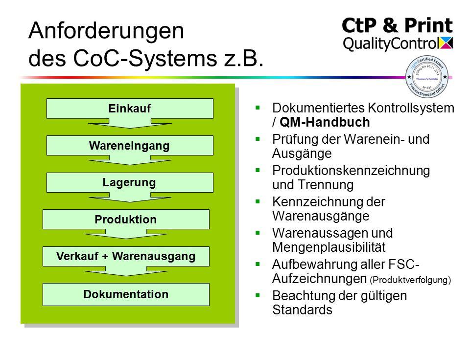 Anforderungen des CoC-Systems z.B.