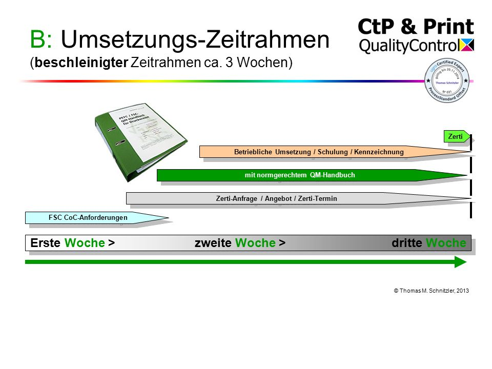 Erste Woche > zweite Woche > dritte Woche Betriebliche Umsetzung / Schulung / Kennzeichnung Zerti-Anfrage / Angebot / Zerti-Termin Zerti FSC CoC-Anforderungen B: Umsetzungs-Zeitrahmen (beschleinigter Zeitrahmen ca.