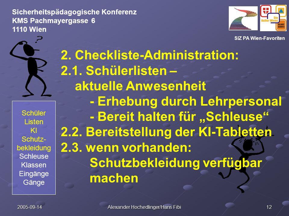 SIZ PA Wien-Favoriten Sicherheitspädagogische Konferenz KMS Pachmayergasse 6 1110 Wien 2005-09-14 Alexander Hochedlinger/Hans Fibi 12 2. Checkliste-Ad