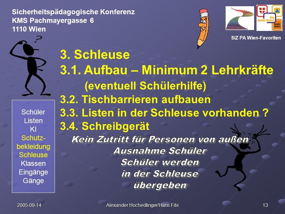SIZ PA Wien-Favoriten Sicherheitspädagogische Konferenz KMS Pachmayergasse 6 1110 Wien 2005-09-14 Alexander Hochedlinger/Hans Fibi 13 3. Schleuse 3.1.