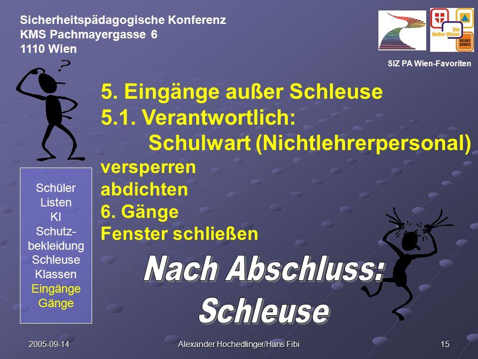 SIZ PA Wien-Favoriten Sicherheitspädagogische Konferenz KMS Pachmayergasse 6 1110 Wien 2005-09-14 Alexander Hochedlinger/Hans Fibi 15 5. Eingänge auße