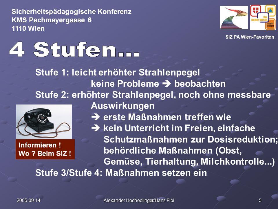 SIZ PA Wien-Favoriten Sicherheitspädagogische Konferenz KMS Pachmayergasse 6 1110 Wien 2005-09-14 Alexander Hochedlinger/Hans Fibi 5 Stufe 1: leicht e