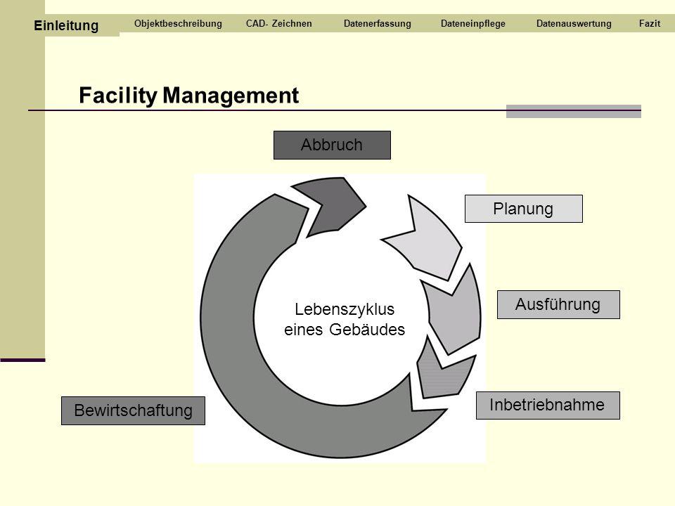 Facility Management Inbetriebnahme Ausführung Planung Abbruch Bewirtschaftung Lebenszyklus eines Gebäudes CAD- ZeichnenDatenerfassungDateneinpflegeDat
