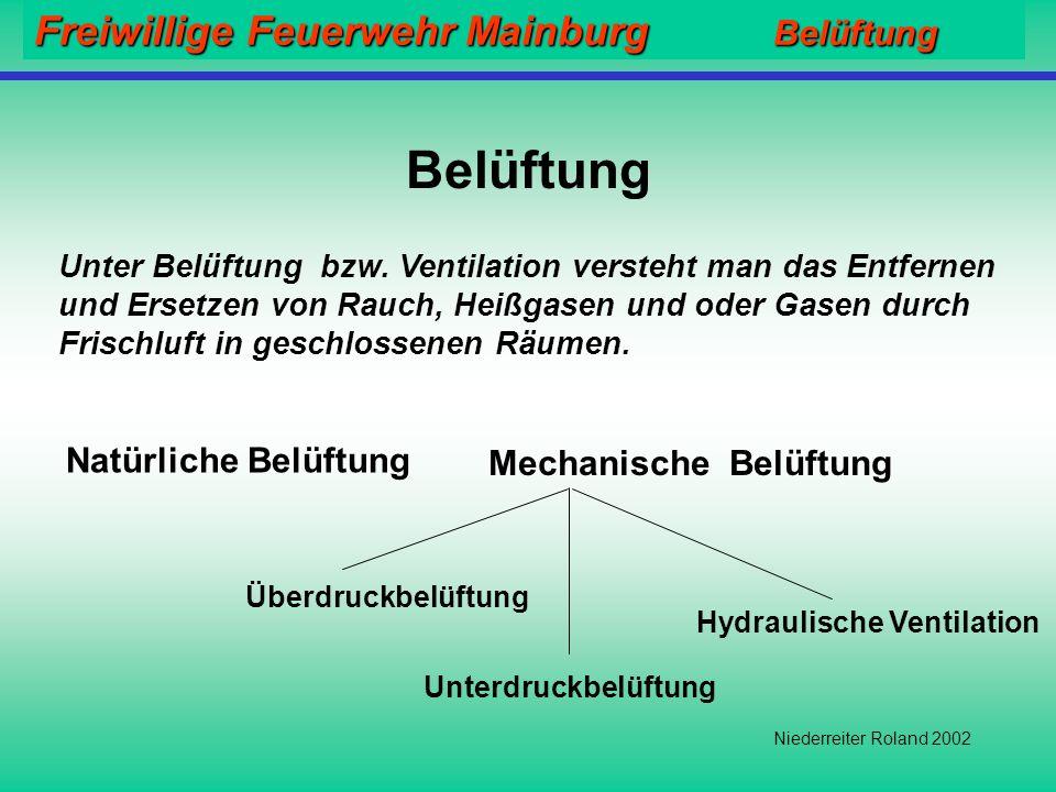 Freiwillige Feuerwehr Mainburg Belüftung Niederreiter Roland 2002 2 3 4 Belüften mehrerer Räume 1 5