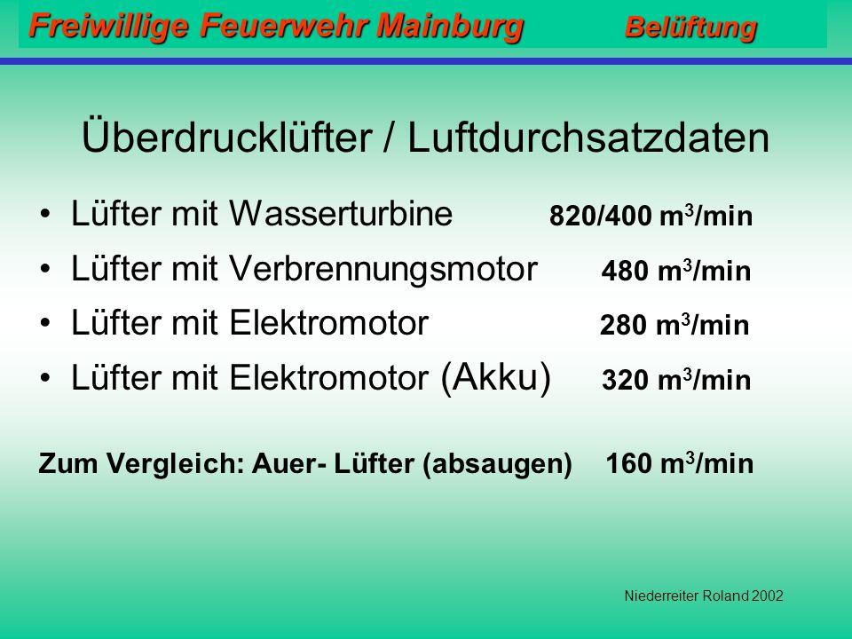 Freiwillige Feuerwehr Mainburg Belüftung Niederreiter Roland 2002 Überdrucklüfter / Bauformen Die verschiedenen Lüfter unterscheiden sich durch: - Antriebsart - Funktionsprinzip - Luftdurchsatz