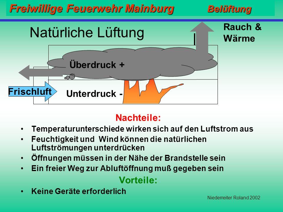 Freiwillige Feuerwehr Mainburg Belüftung Niederreiter Roland 2002 Lüfterabstand Injektorwirkung Richtiger Abstand des Lüfters = Diagonale der Zuluftöffnung ( ca.